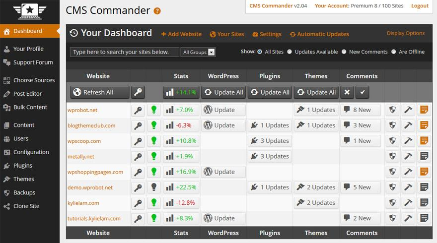 CMS-Commander-Dashboard