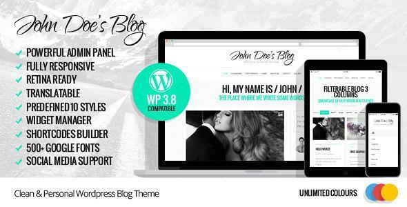 John Doe's Blog